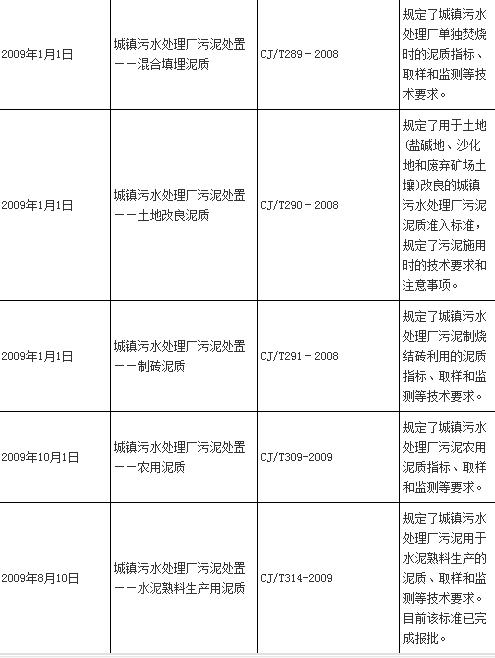 中国wuni处理xingye祅an鄃uan政策标zhun